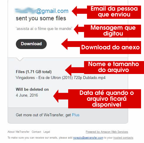 recebimento do email do wetransfer